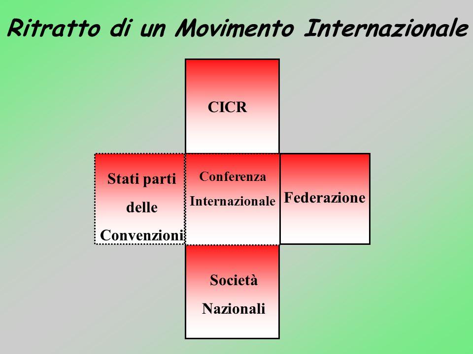 Ritratto di un Movimento Internazionale