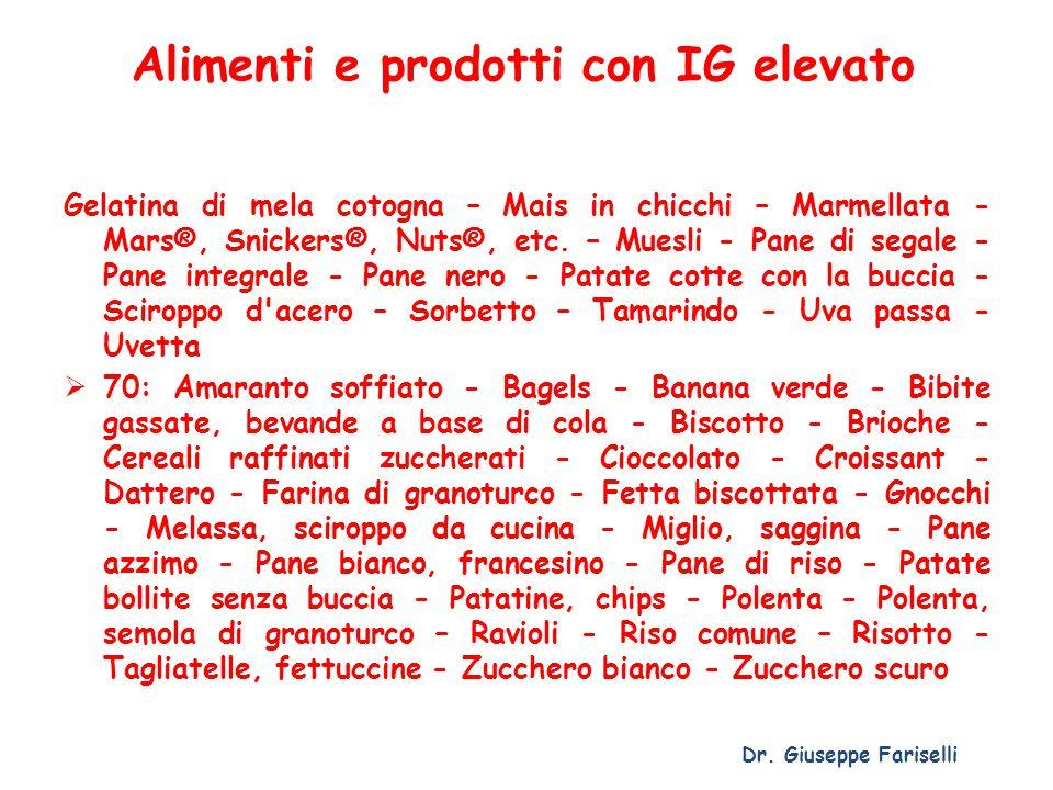 Alimenti e prodotti con IG elevato
