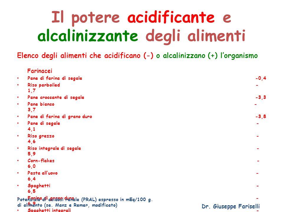 Il potere acidificante e alcalinizzante degli alimenti
