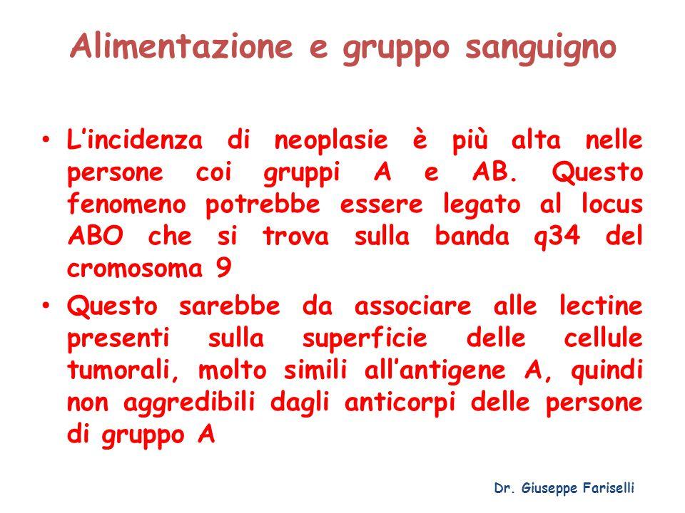 Alimentazione e gruppo sanguigno