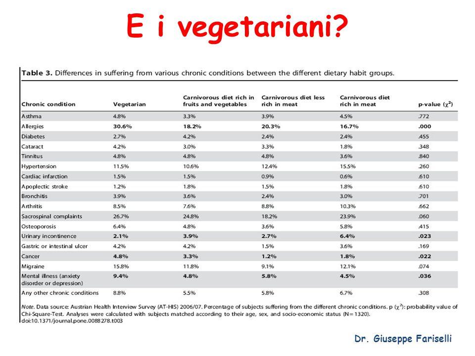 E i vegetariani Dr. Giuseppe Fariselli