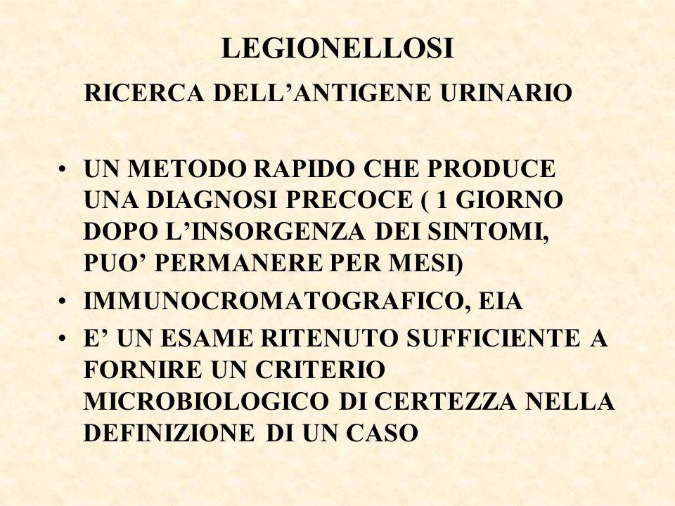 LEGIONELLOSI RICERCA DELL'ANTIGENE URINARIO