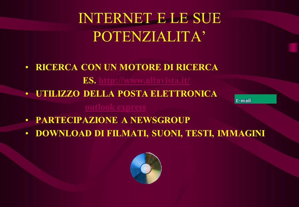 INTERNET E LE SUE POTENZIALITA'