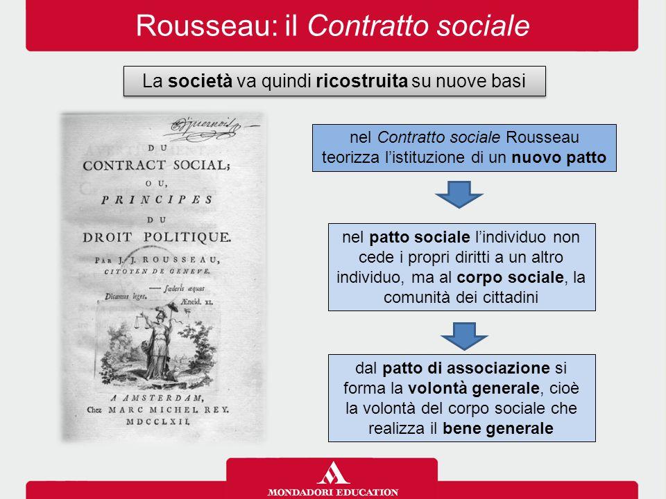 Rousseau: il Contratto sociale