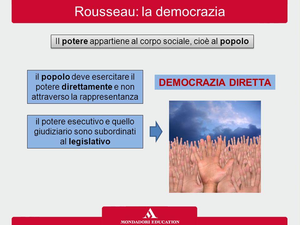 Rousseau: la democrazia