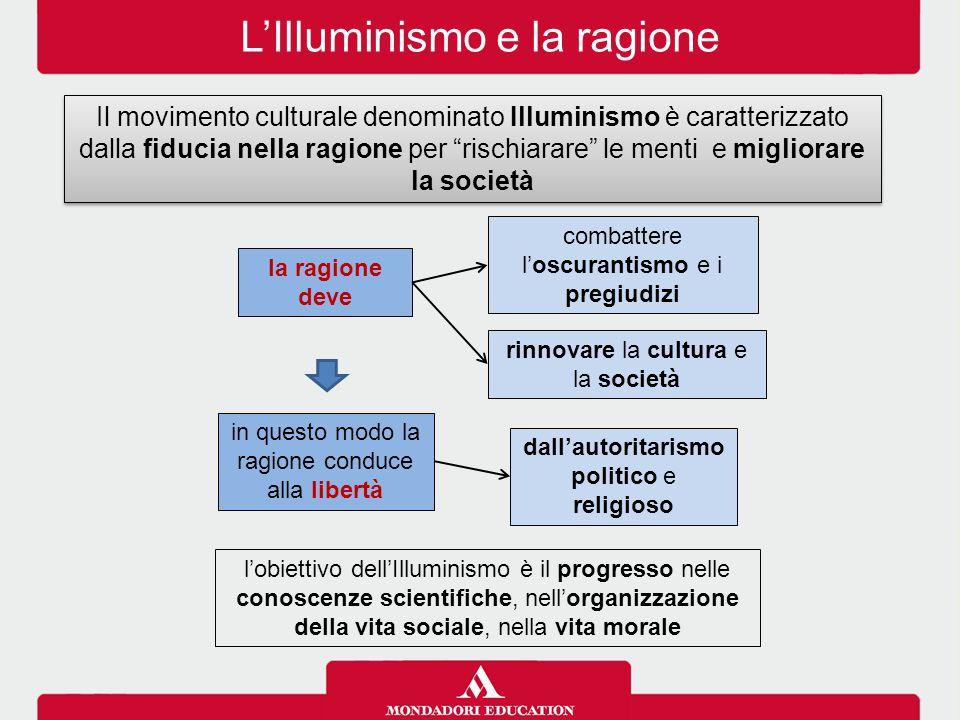 L'Illuminismo e la ragione
