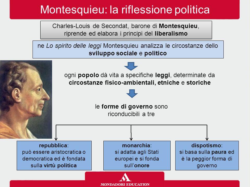 Montesquieu: la riflessione politica