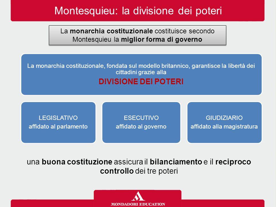 Montesquieu: la divisione dei poteri