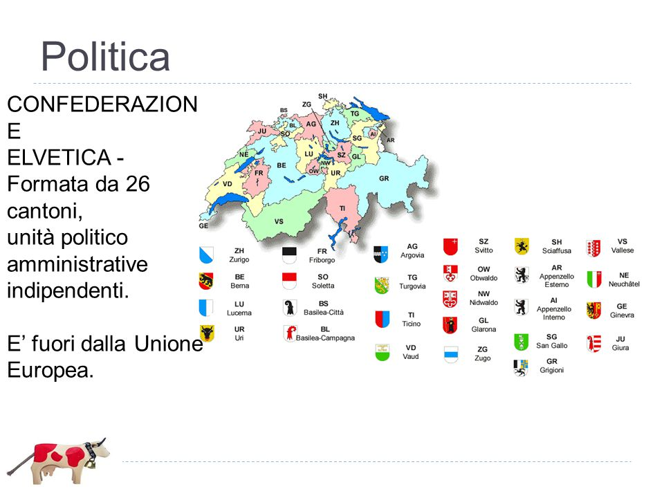 Politica CONFEDERAZIONE ELVETICA - Formata da 26 cantoni,
