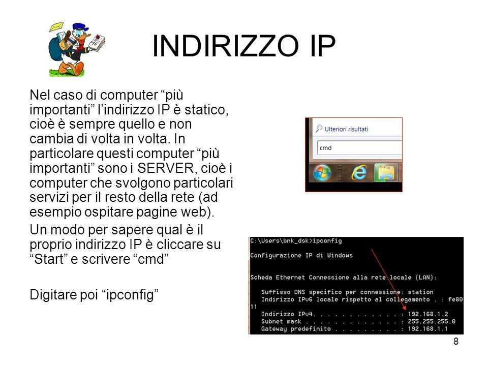 INDIRIZZO IP
