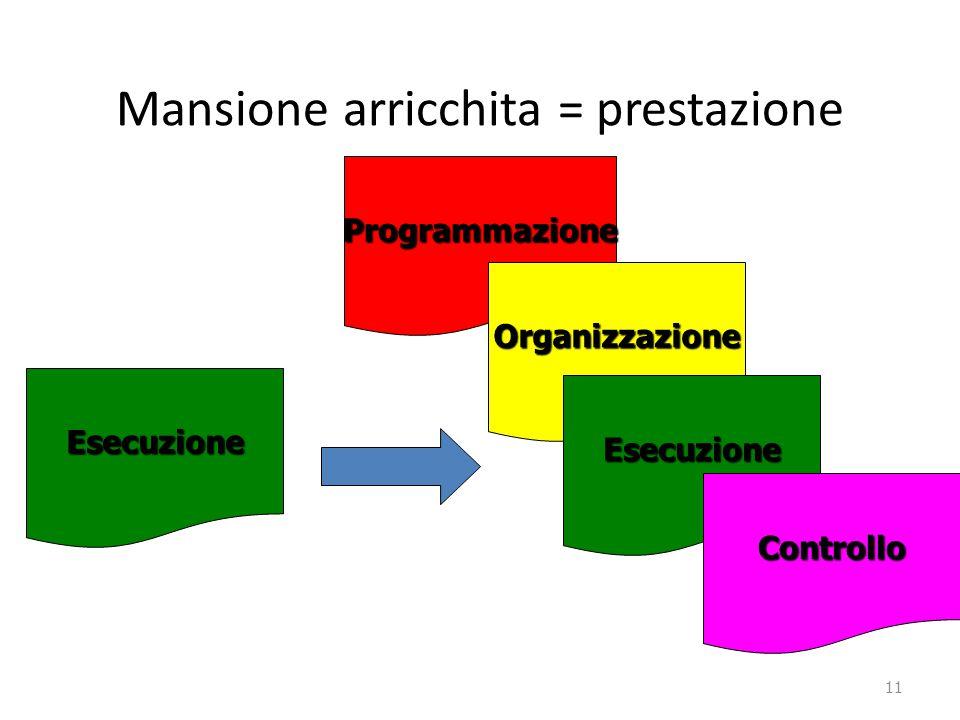 Mansione arricchita = prestazione