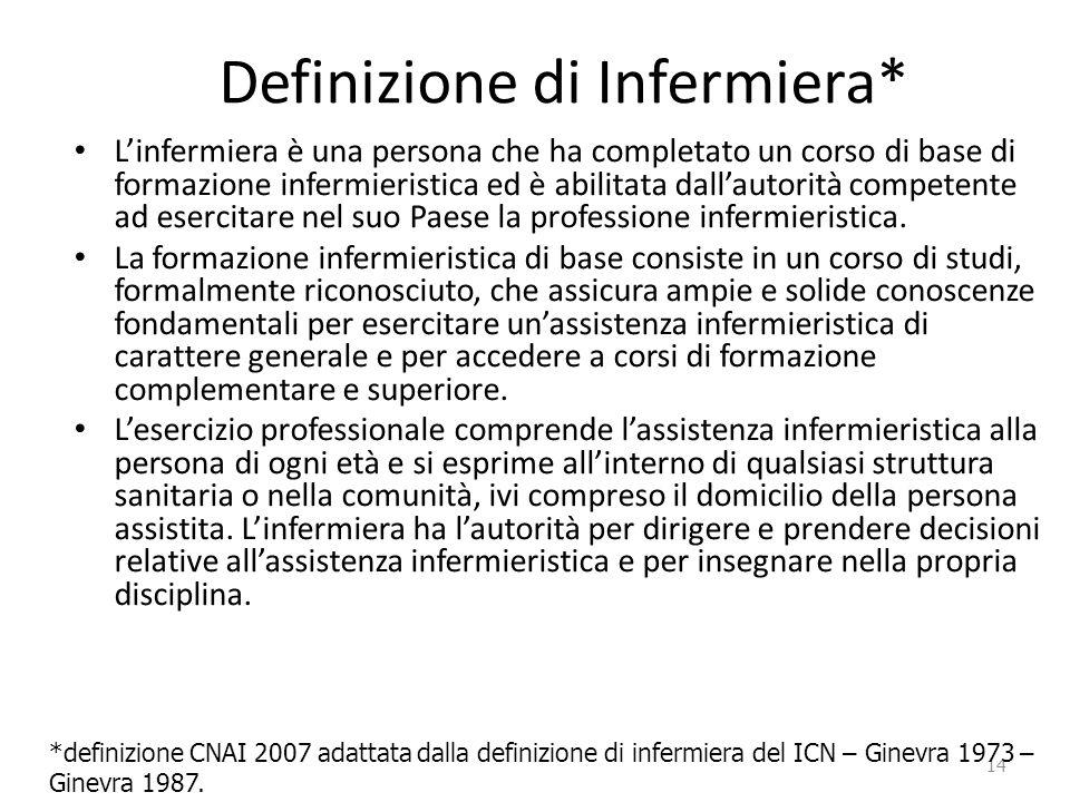 Definizione di Infermiera*