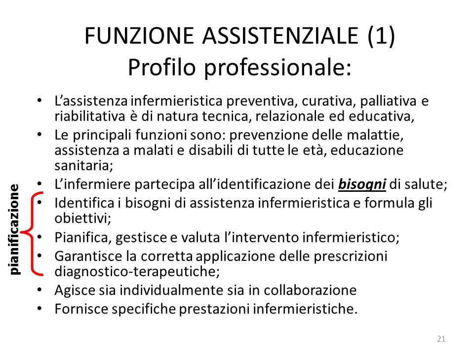 FUNZIONE ASSISTENZIALE (1) Profilo professionale: