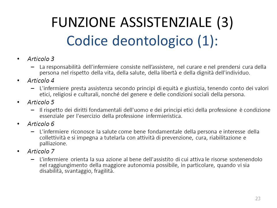 FUNZIONE ASSISTENZIALE (3) Codice deontologico (1):