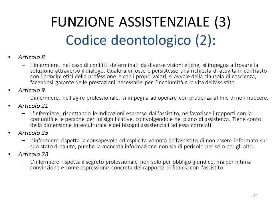 FUNZIONE ASSISTENZIALE (3) Codice deontologico (2):