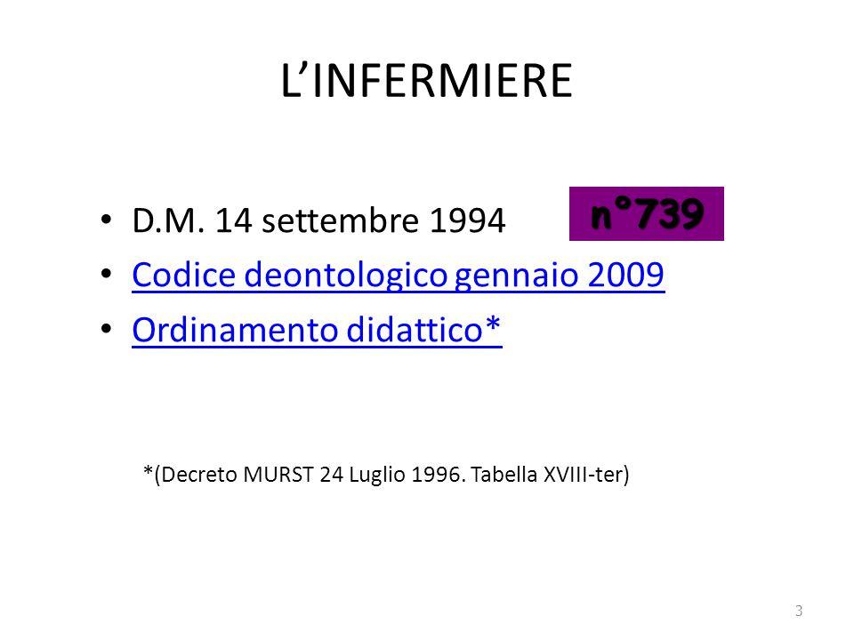 L'INFERMIERE n°739 D.M. 14 settembre 1994