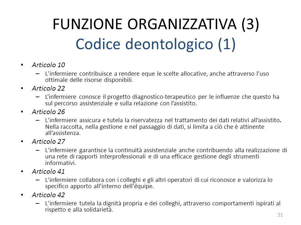 FUNZIONE ORGANIZZATIVA (3) Codice deontologico (1)