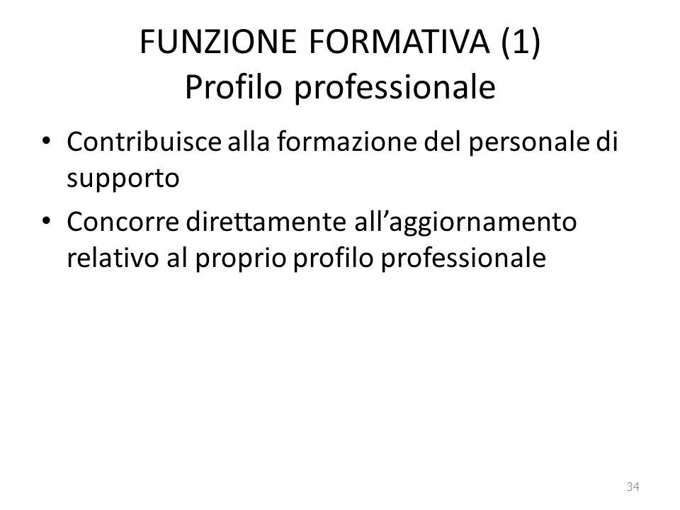 FUNZIONE FORMATIVA (1) Profilo professionale