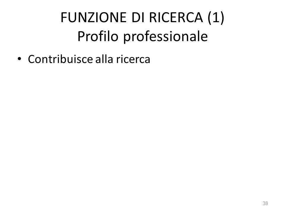 FUNZIONE DI RICERCA (1) Profilo professionale