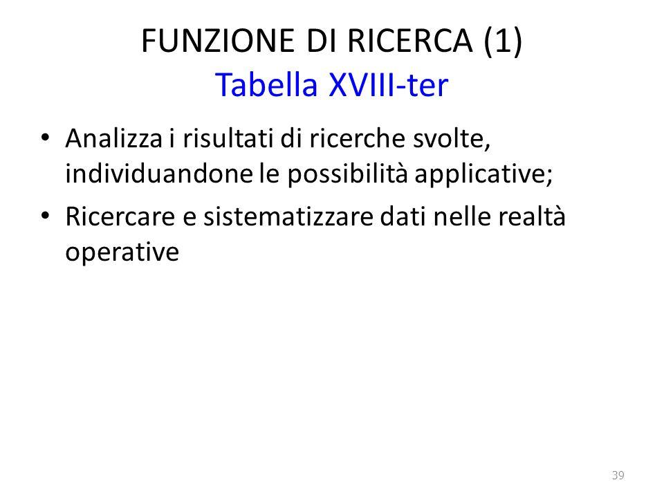 FUNZIONE DI RICERCA (1) Tabella XVIII-ter