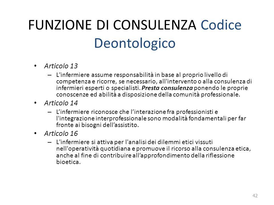 FUNZIONE DI CONSULENZA Codice Deontologico