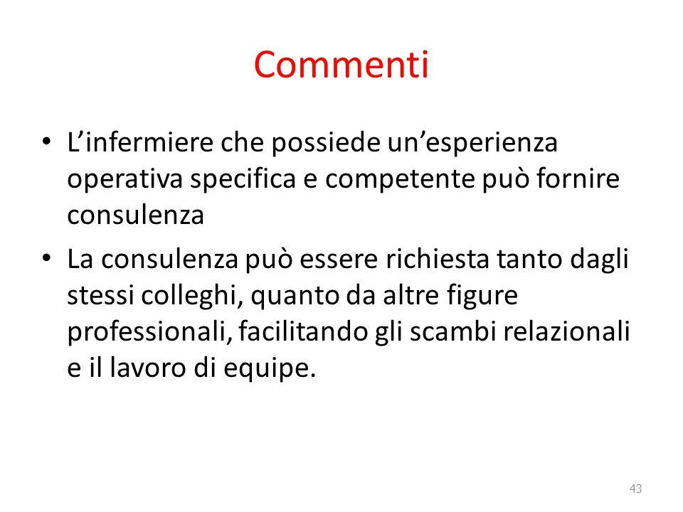 Commenti L'infermiere che possiede un'esperienza operativa specifica e competente può fornire consulenza.