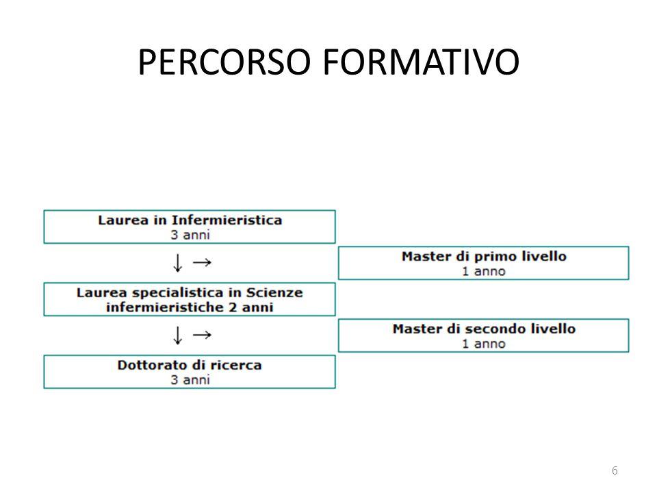 PERCORSO FORMATIVO
