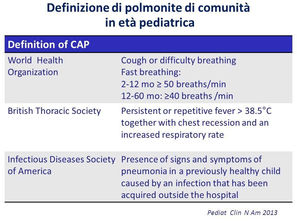 Definizione di polmonite di comunità in età pediatrica