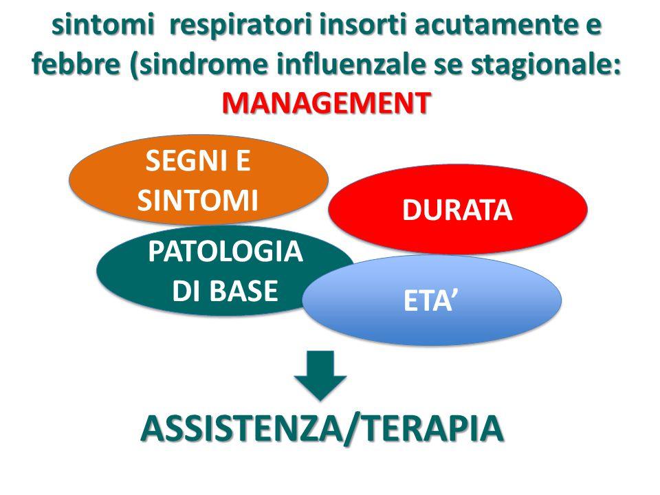 sintomi respiratori insorti acutamente e febbre (sindrome influenzale se stagionale: