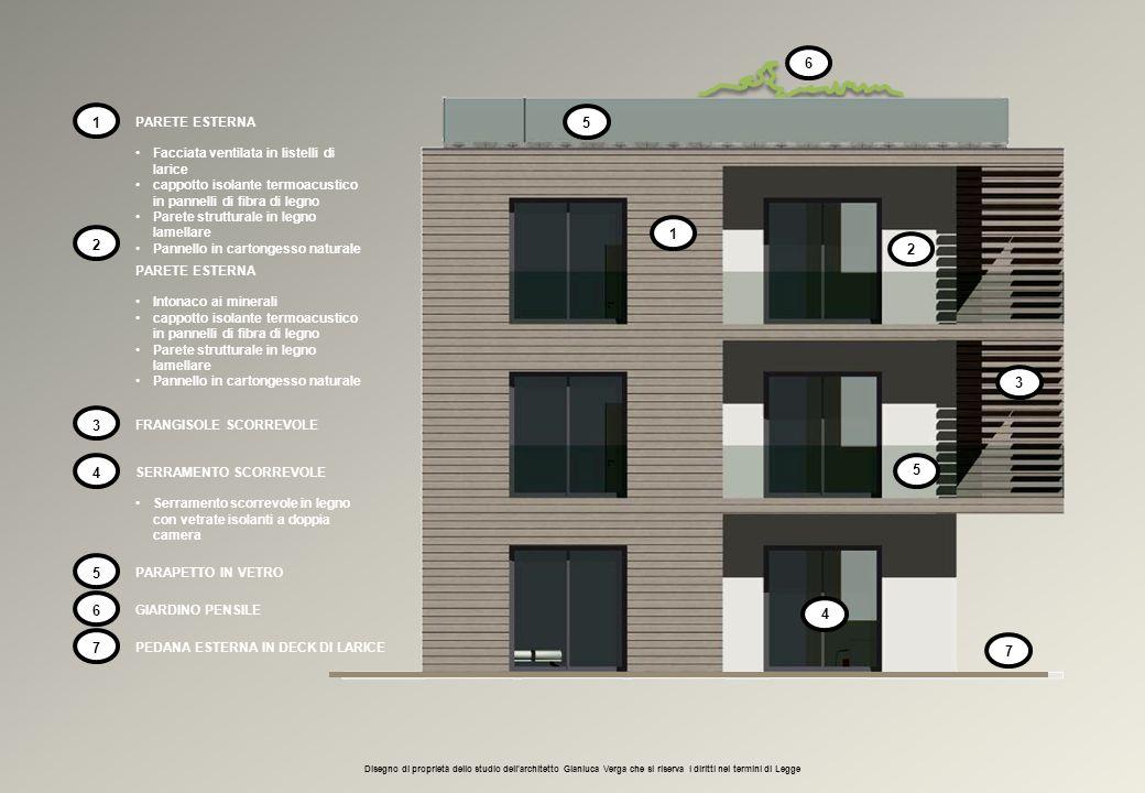 Pannello Solare A Sud Ovest : Edificio a risparmio energetico pollegio ch ppt