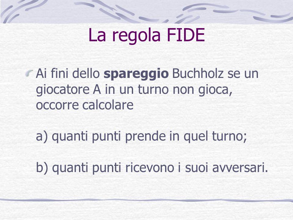 La regola FIDE