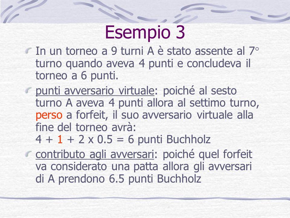 Esempio 3 In un torneo a 9 turni A è stato assente al 7° turno quando aveva 4 punti e concludeva il torneo a 6 punti.