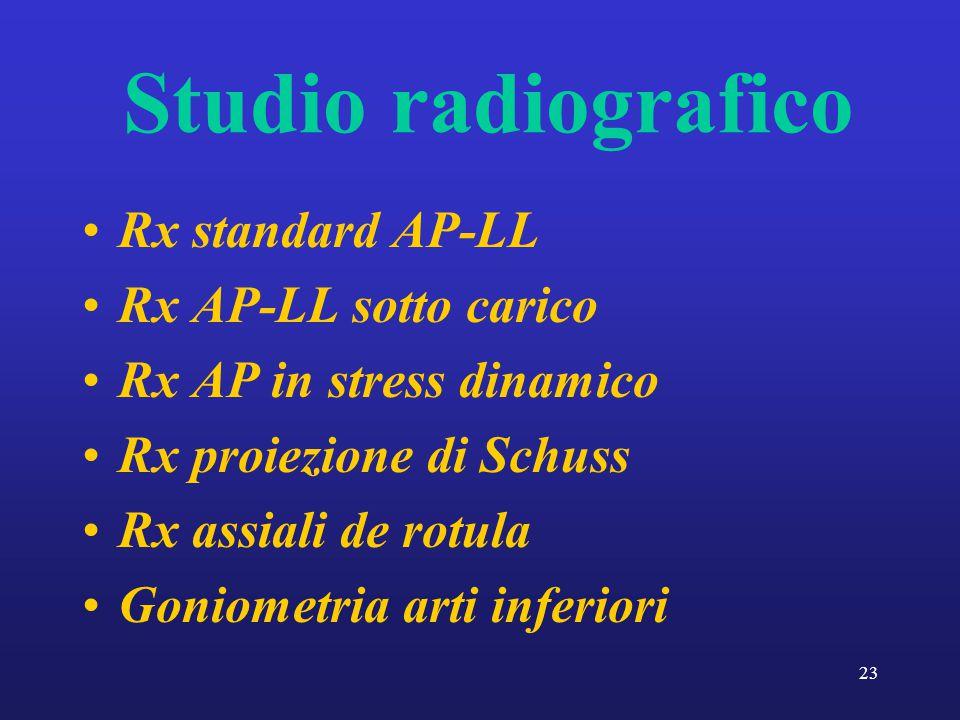 Studio radiografico Rx standard AP-LL Rx AP-LL sotto carico