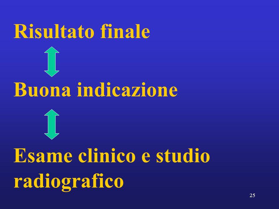 Risultato finale Buona indicazione Esame clinico e studio radiografico