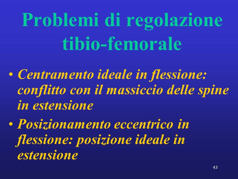 Problemi di regolazione tibio-femorale