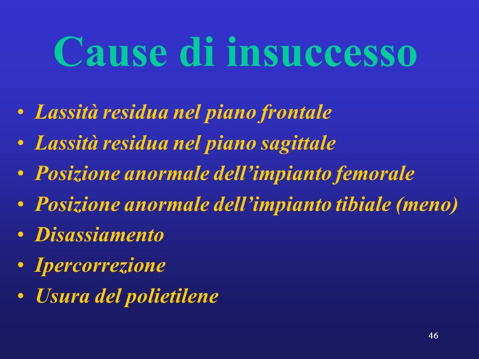 Cause di insuccesso Lassità residua nel piano frontale