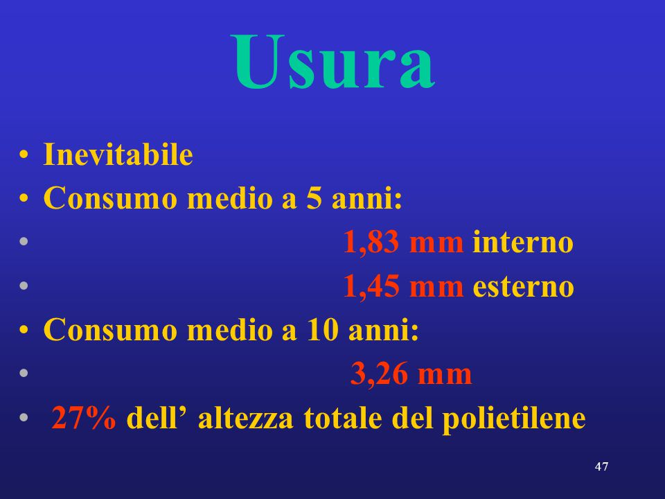 Usura Inevitabile Consumo medio a 5 anni: 1,83 mm interno