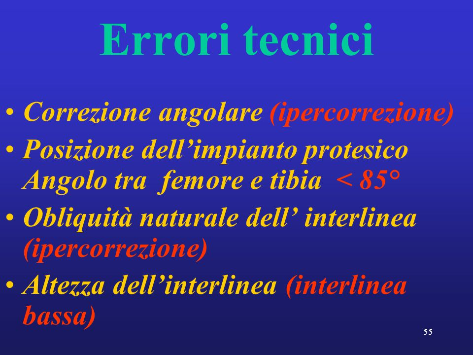 Errori tecnici Correzione angolare (ipercorrezione)