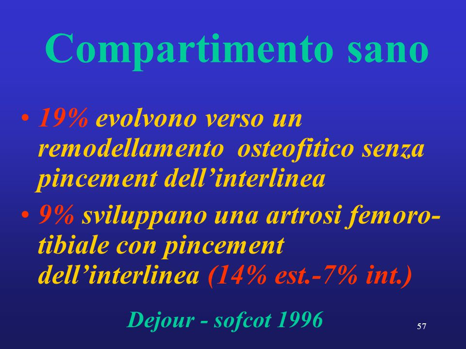 Compartimento sano 19% evolvono verso un remodellamento osteofitico senza pincement dell'interlinea.