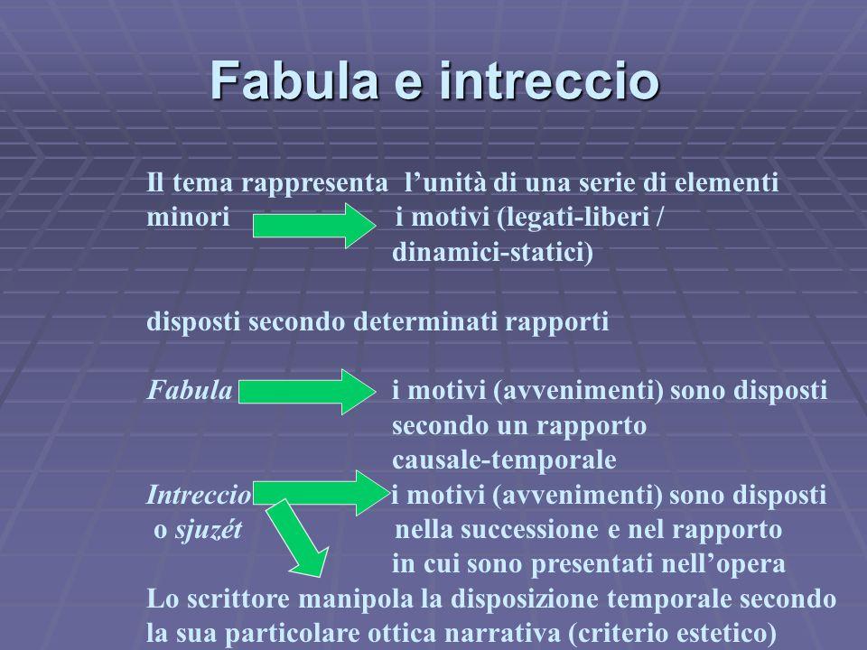 Fabula e intreccio Il tema rappresenta l'unità di una serie di elementi. minori i motivi (legati-liberi /