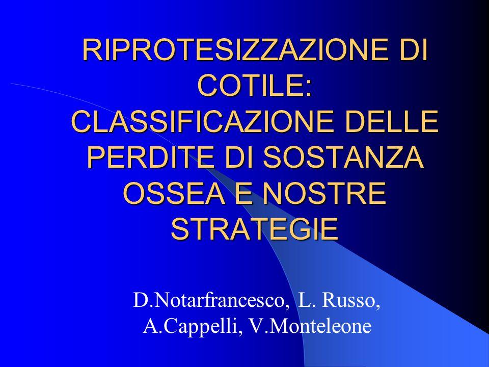 D.Notarfrancesco, L. Russo, A.Cappelli, V.Monteleone