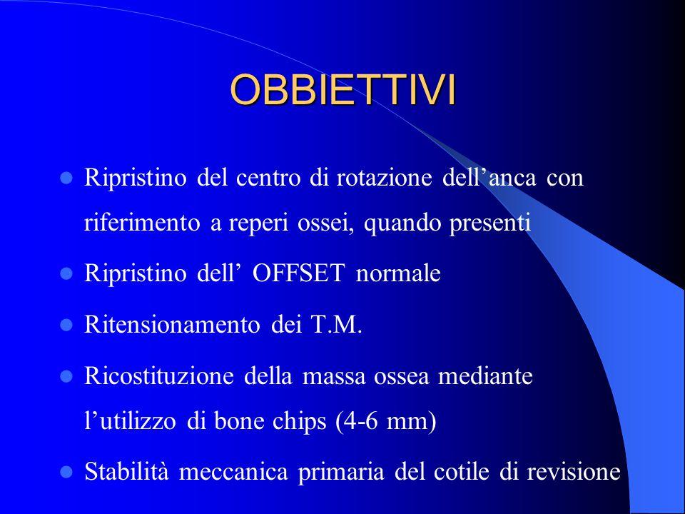 OBBIETTIVI Ripristino del centro di rotazione dell'anca con riferimento a reperi ossei, quando presenti.