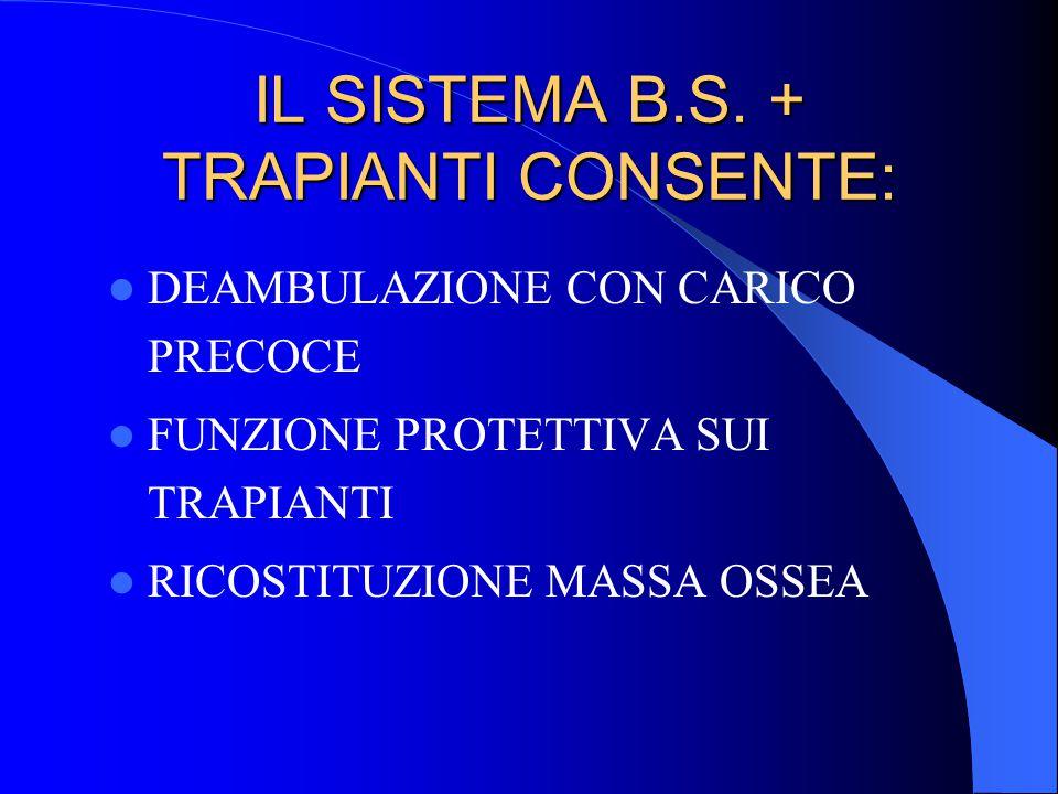 IL SISTEMA B.S. + TRAPIANTI CONSENTE: