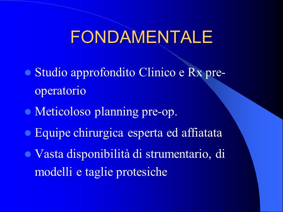 FONDAMENTALE Studio approfondito Clinico e Rx pre-operatorio
