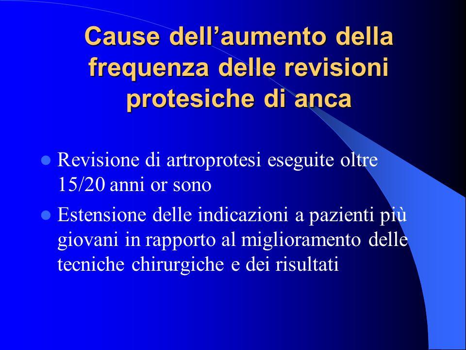 Cause dell'aumento della frequenza delle revisioni protesiche di anca
