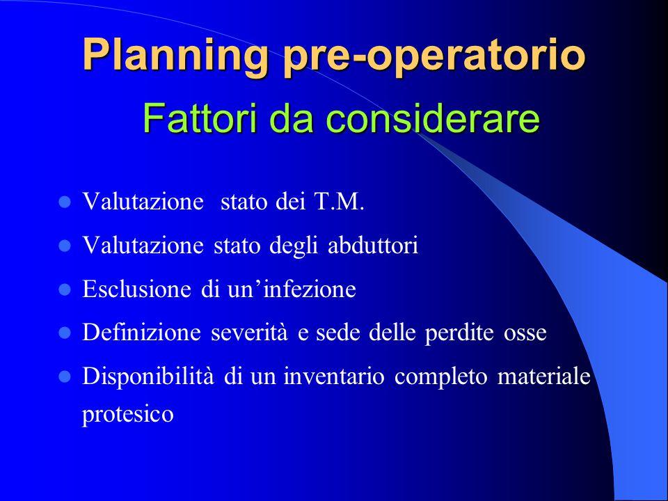 Planning pre-operatorio