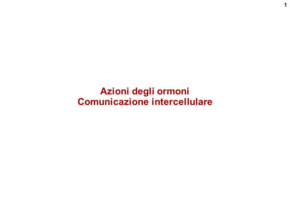 Azioni degli ormoni Comunicazione intercellulare