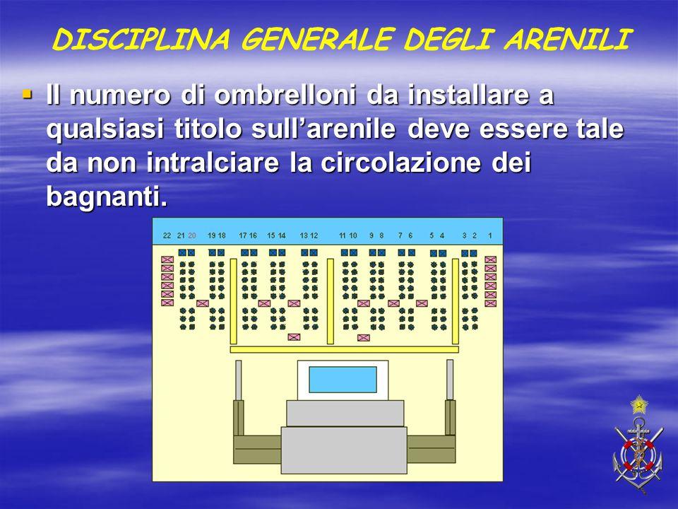 DISCIPLINA GENERALE DEGLI ARENILI
