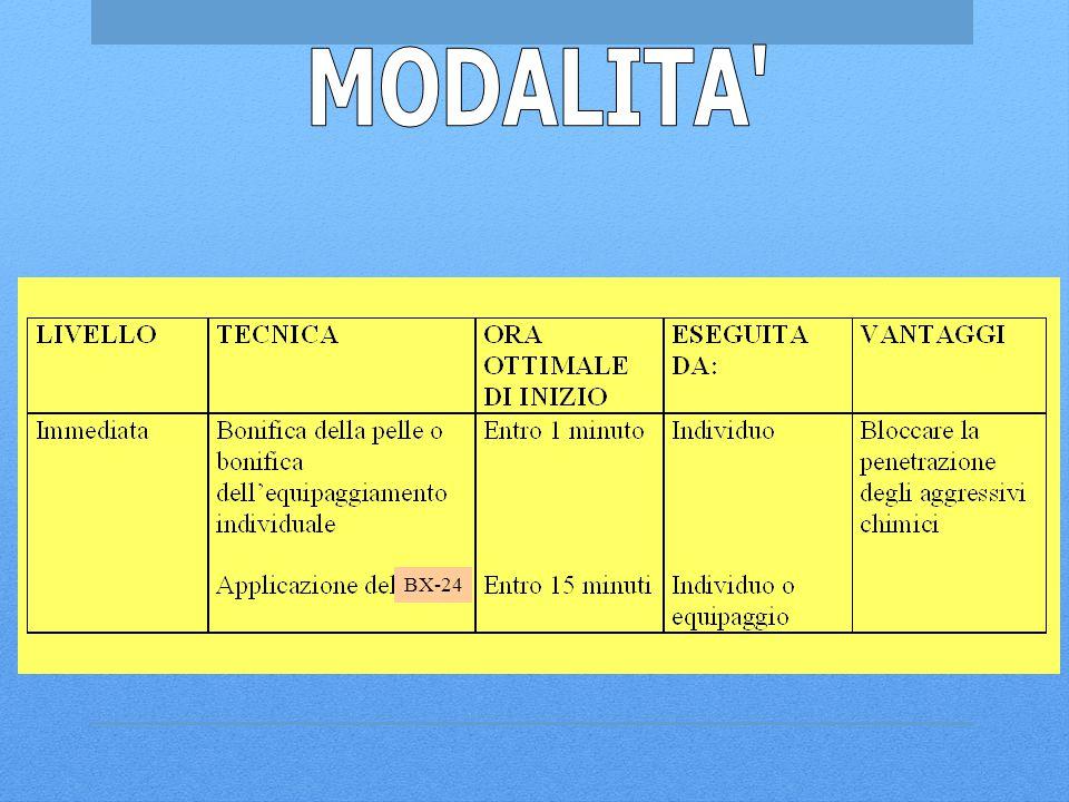 MODALITA BX-24