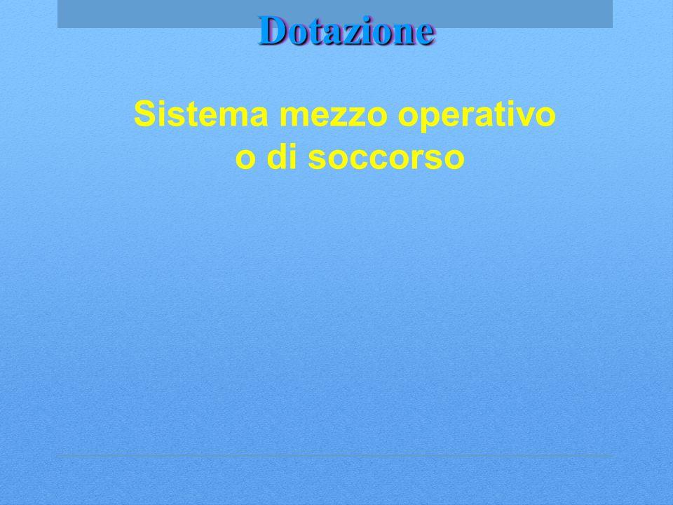 Sistema mezzo operativo
